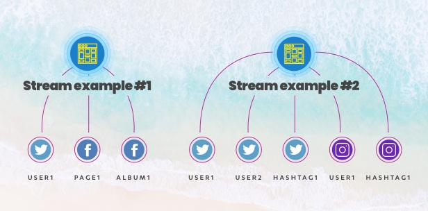 WordPress Social stream example