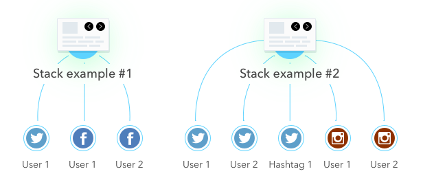 WordPress Social Stacks - Responsive Slider